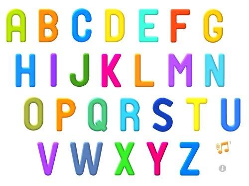 A Wie Alphabet