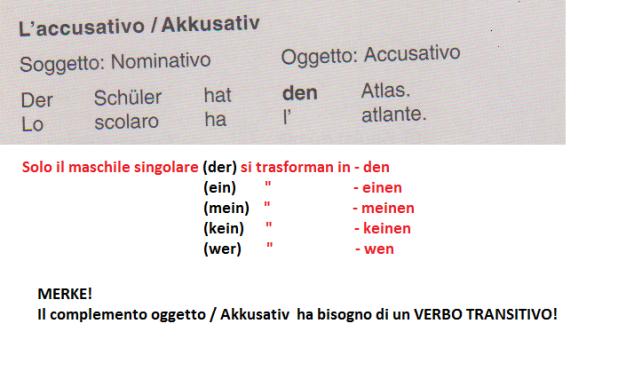 https://deutschistonline.files.wordpress.com/2014/09/akkusativ.png?w=642