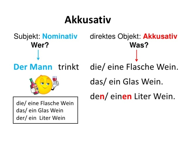 https://deutschistonline.files.wordpress.com/2014/09/nomen-akkusativ.jpg?w=642